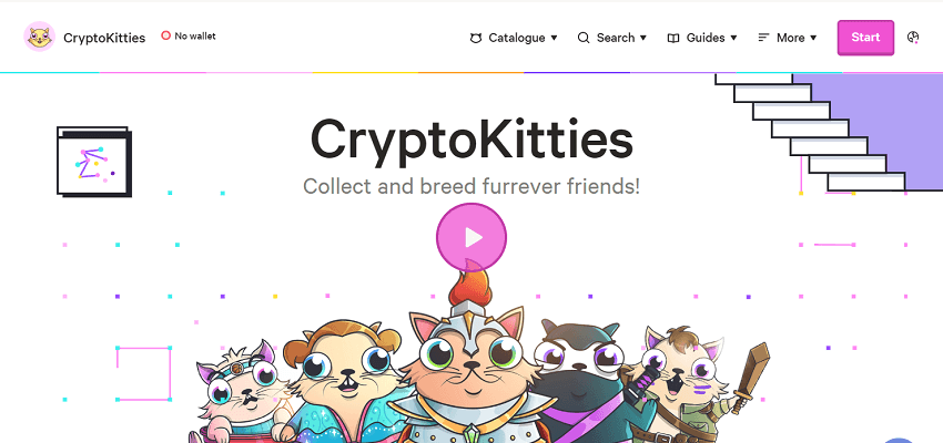 Crypto kitties blockchain-based game