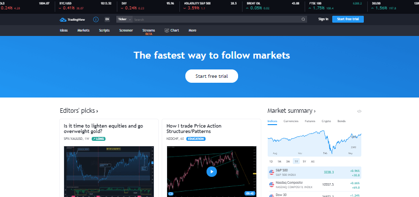 Trading view crypto tools