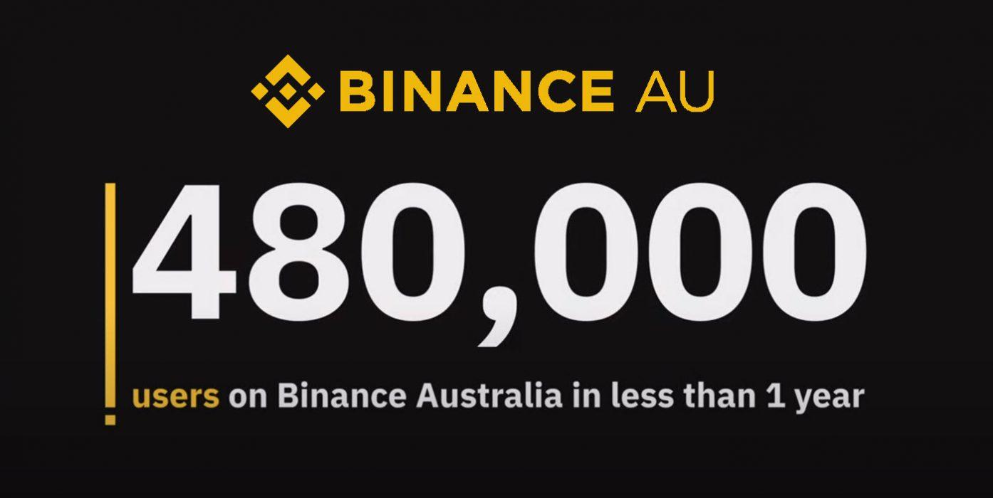 Binance Australia Users Bullish on Bitcoin as Exchange Reaches First Birthday thumbnail